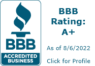 Best Time Share.Net BBB Business Review